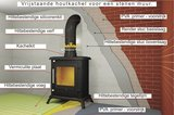 Hittebestendige kachelkit 1250ºC. 2 kg. verpakking. Zwart_